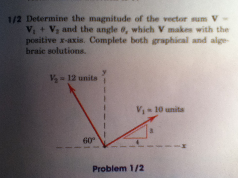 For the given vectors V1 and V2 of prob. 1/2, det