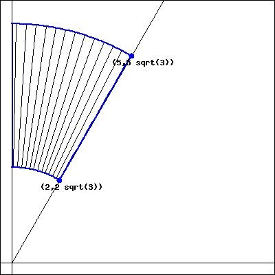 Amateur extra polar coordinates