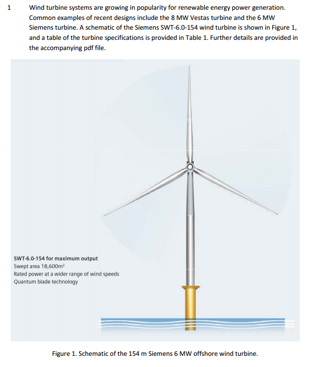 1 wind turbine systems are growing in popularity f for Bca table 1 1 1 design wind speed