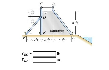 """concrete physics coursework Student learning outcomes:-- students left the course with a more broadened and more concrete understanding of what """"pursuing research in physics"""" consists of they also found themselves interested in areas of physics they didn't expect or hadn't known existed."""