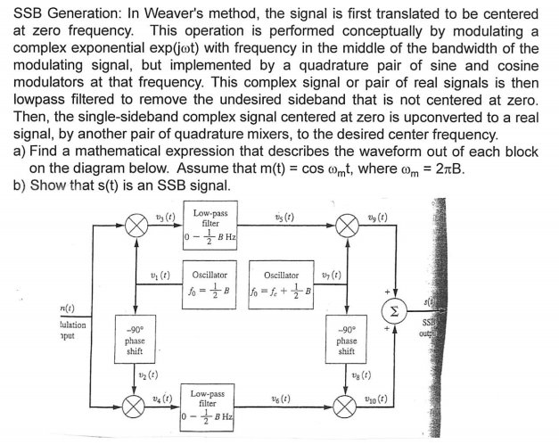 SSB Generation: In Weaver's method, the signal is