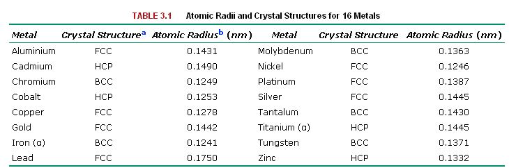 how to solve crystal structure using olex2