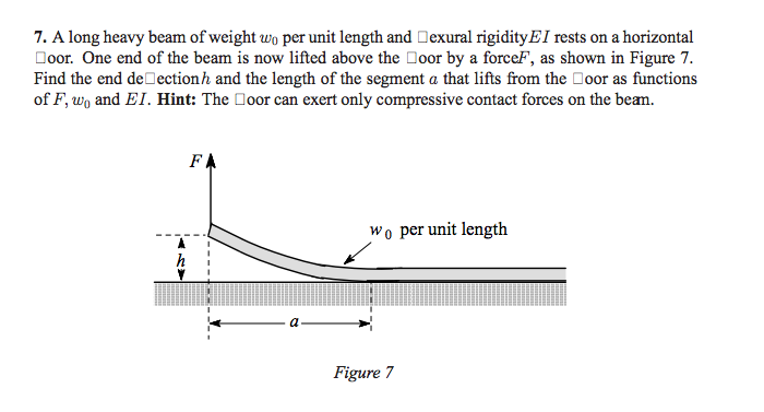 7. A long heavy beam of weight wo per unit length and Dexural rigidityEI rests on a horizontal Cor. One end of the beam is now lifted above the Door by a forcer, as shown in Figure 7. Find the end de□ection h and the length of the segment a that lifts from the oor as functions of F, wo and EI. Hint: The oor can exert only compressive contact forces on the bean. wo per unit length Figure 7