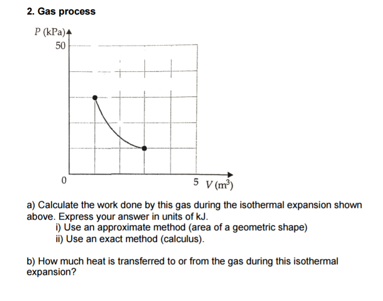 Work done by gas during expansion