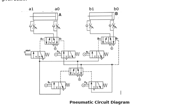pneumatic circuit diagram chicago pneumatic wiring diagram solved: briefly explain the operating sequence of the pneu ... #3