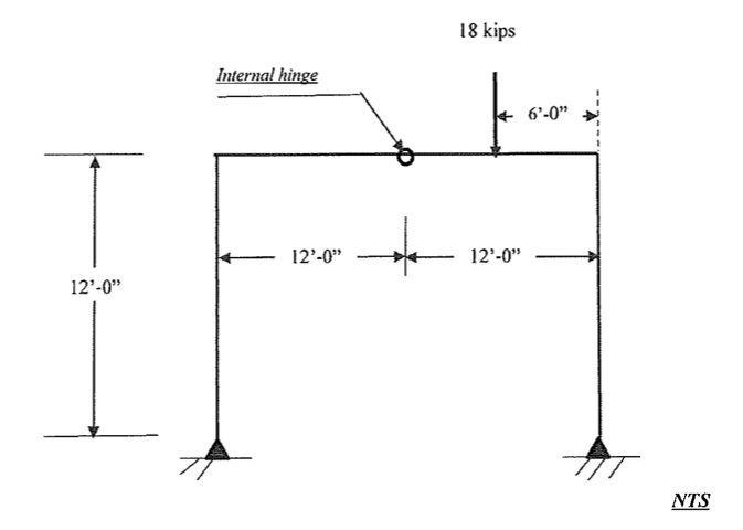 solved draw the shear force and bending moment diagrams f shear force and bending moment diagram for portal frames Draw Shear and Moment Diagram