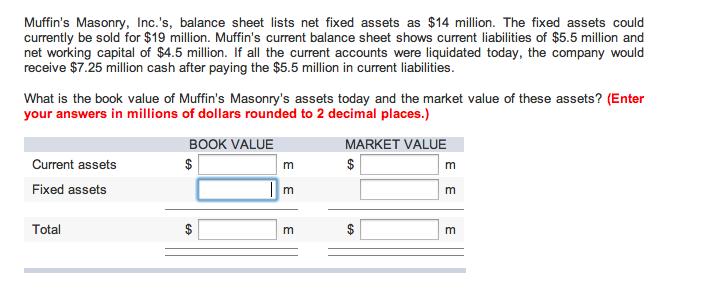 Fixed assets liquidating current assests