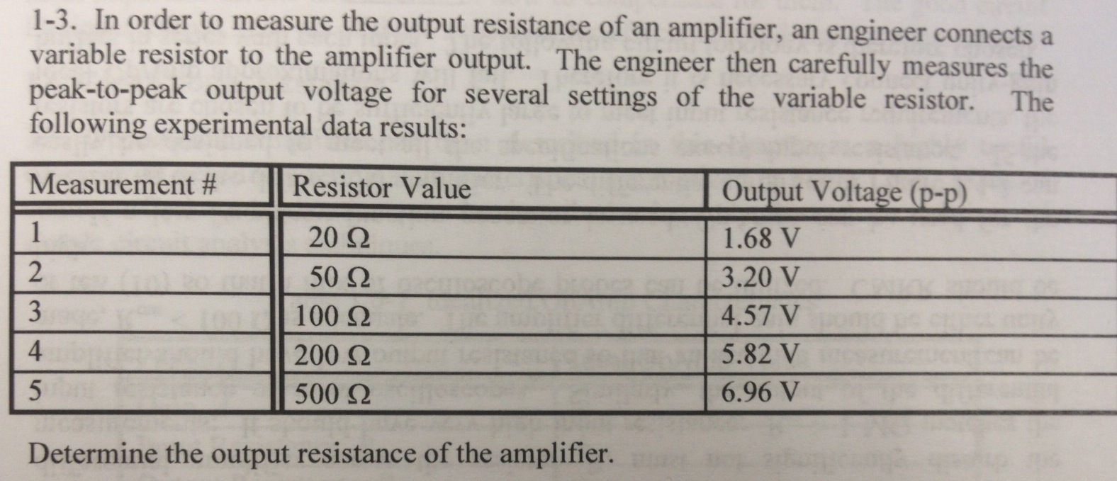 In order to measure the output resistance of an am