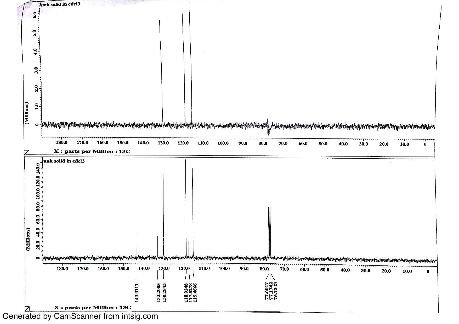 Chemistry archive december 06 2013 for Chemistry reaction calculator fort de france