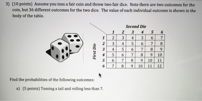 4 8 8 a throw of the dice