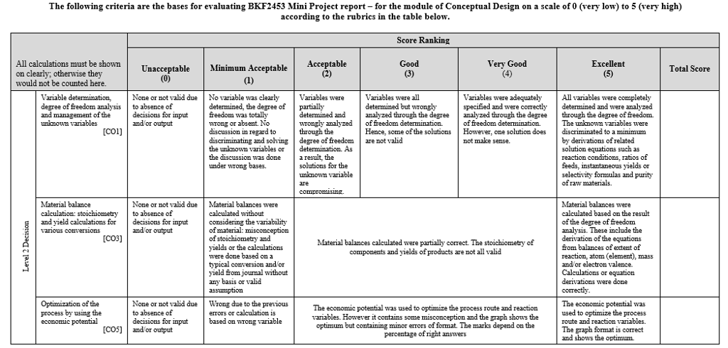 Early Childcare Environment Rating Scale-Revised (ECERS-R)