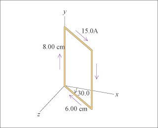 The rectangular loop shown in the figure is pivote
