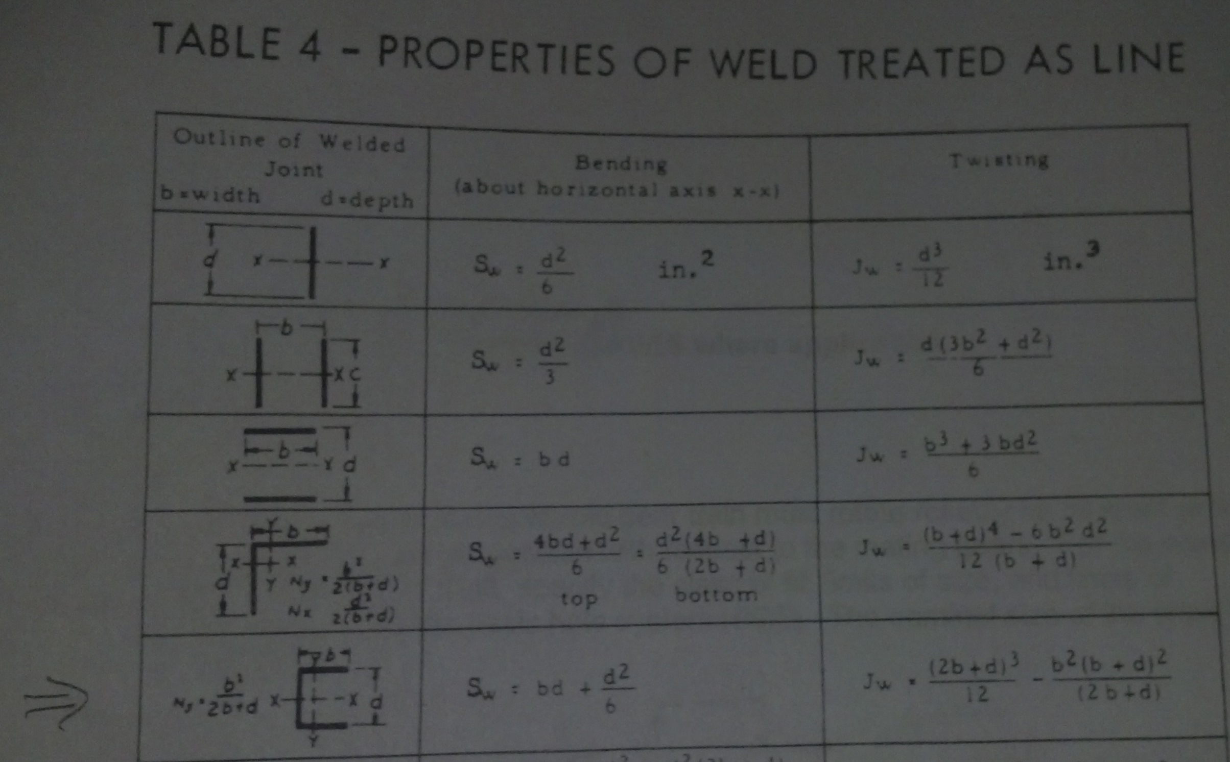 Solved Referencing The Diagram Shown Below Made From A36 Welding Electrode
