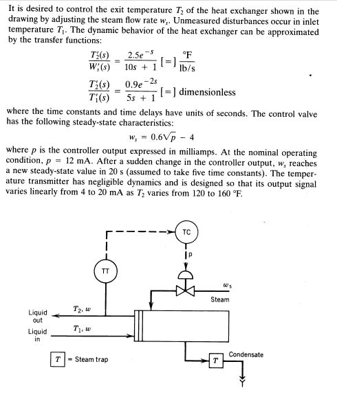 Solved   A  Draw A Block Diagram Of The Control System Wit