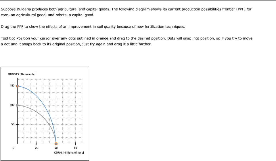 Federal Register  Current Good Manufacturing Practice in
