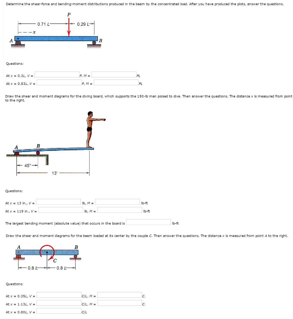 Shear force and bending moment experiment for symmetrical load