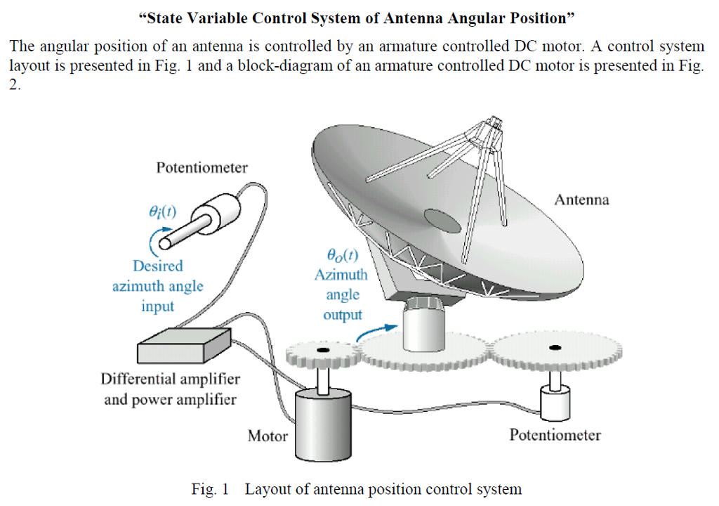 antenna azimuth location deal with system assignment