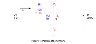 Figure 1: Passive DC Network