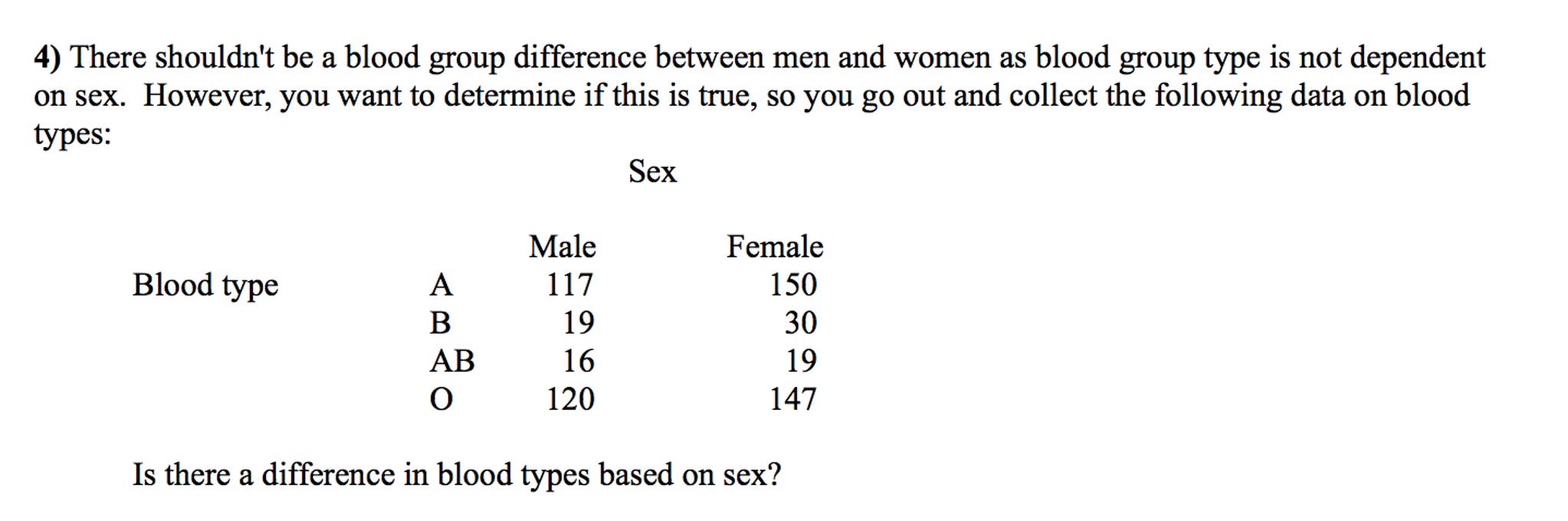 Sexual contact between men and women photos