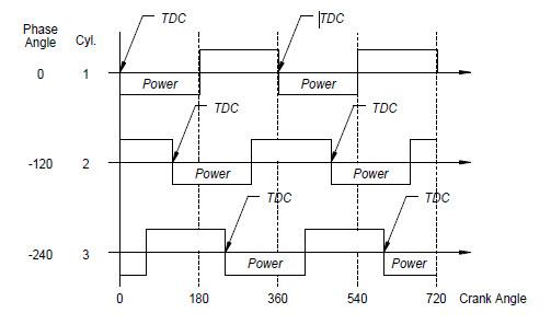 Wiring Diagram Additionally Ford 3 8 V6 Engine Diagram Besides 1990