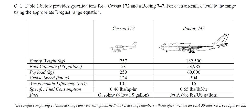 747 fuel capacity