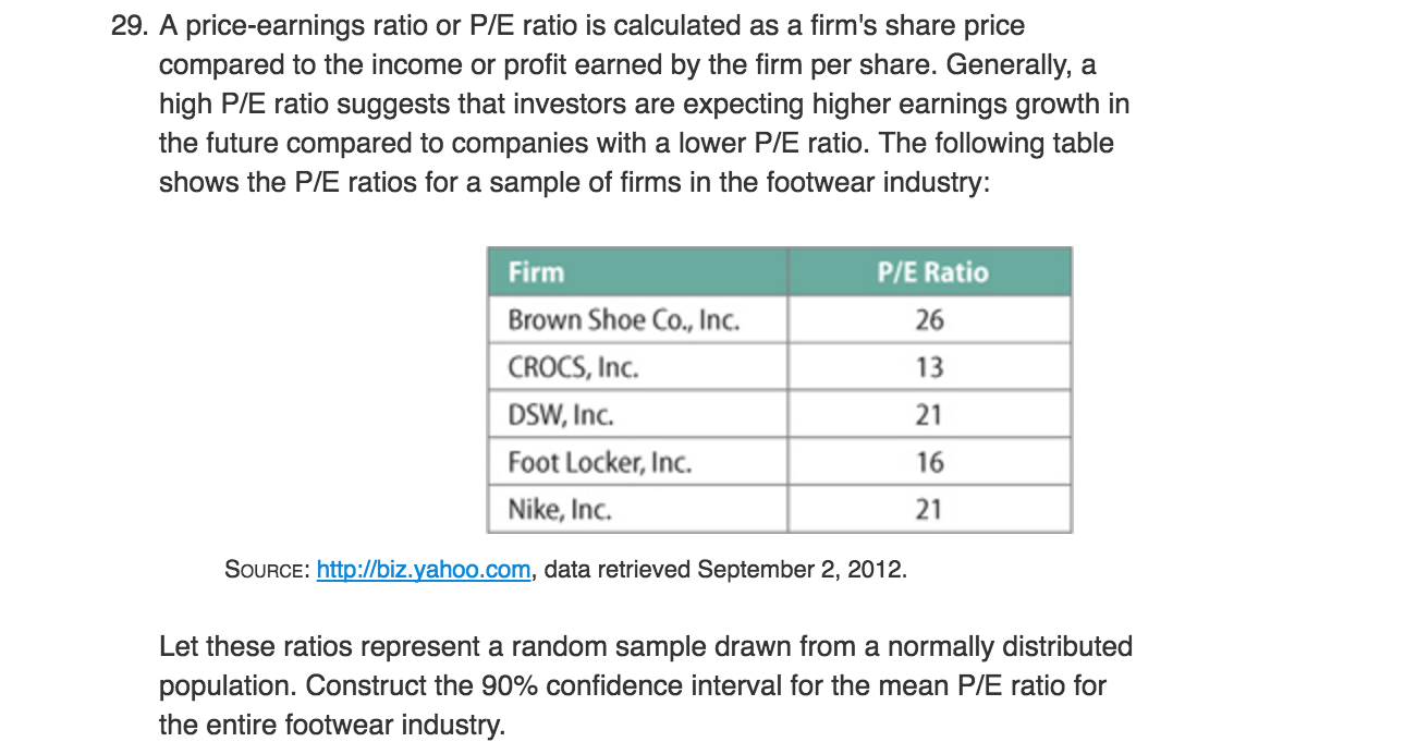 P/E Ratio: What Is It?