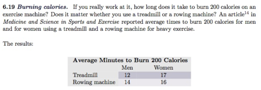 Burn calories sex Does