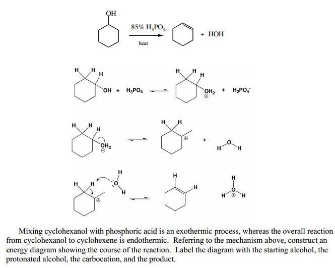 Synthesis of cyclohexanone