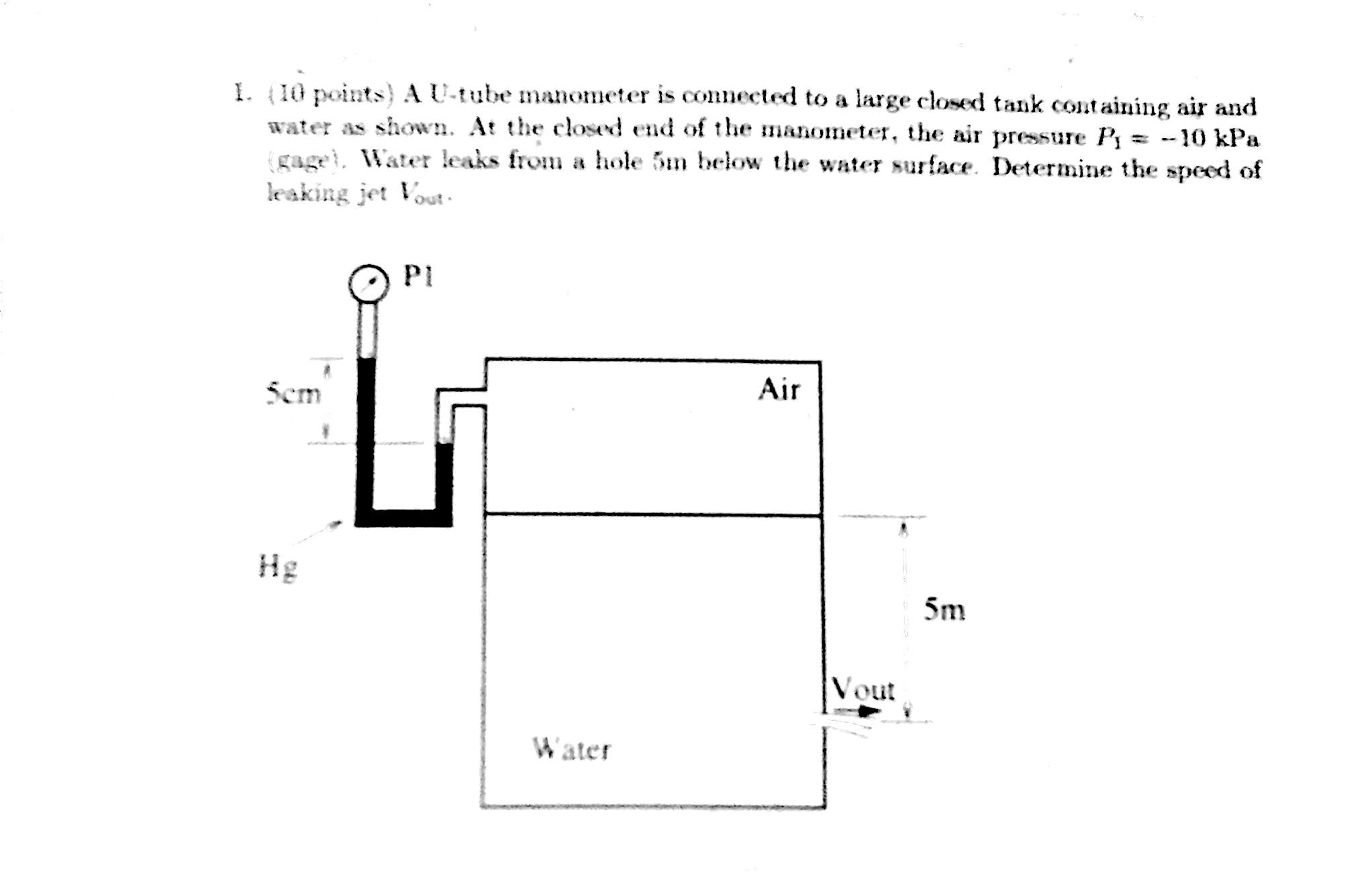 Solved: A U-tube Manometer Is Connected To A Large Closed ...