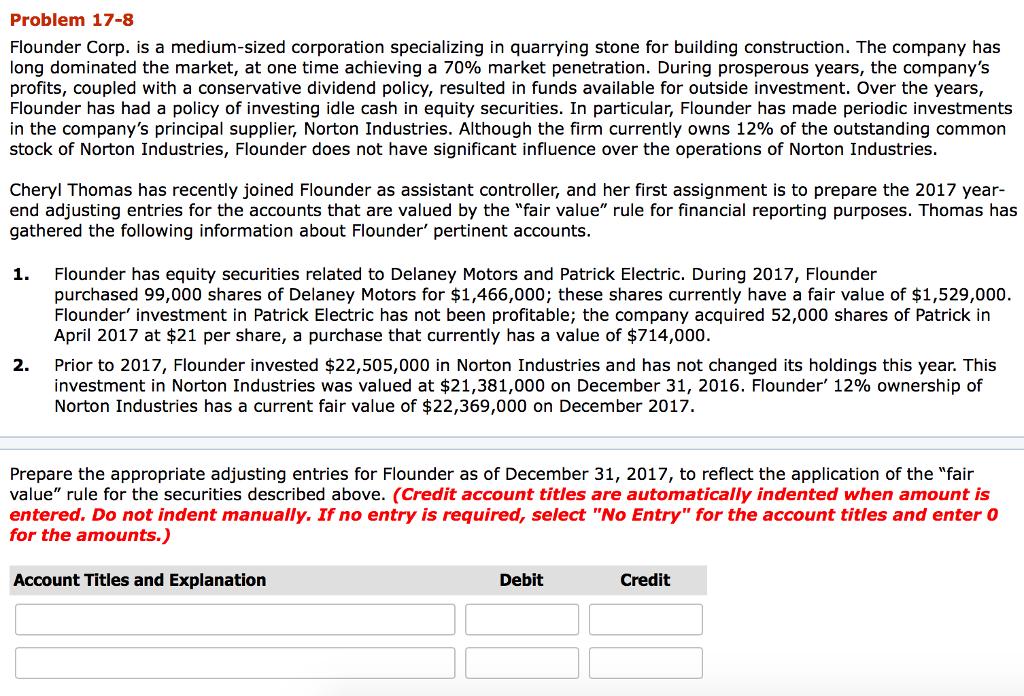 Financial domination application