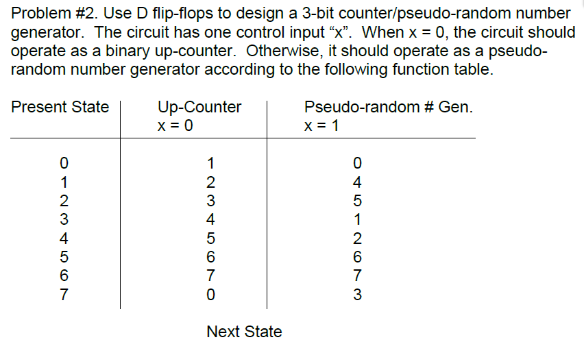 number generator table