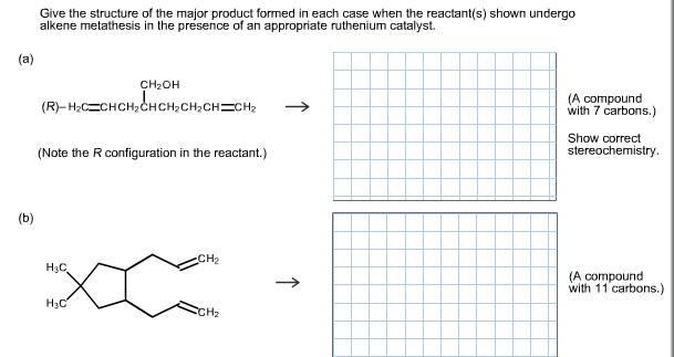 Alkene catalyst metathesis