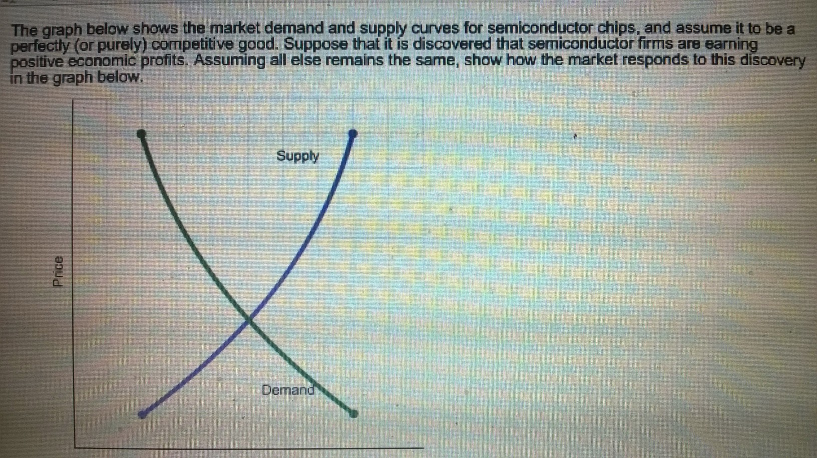 Supply and demand and correct answer