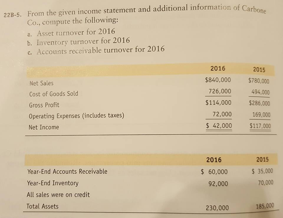 Factoring of Accounts Receivable