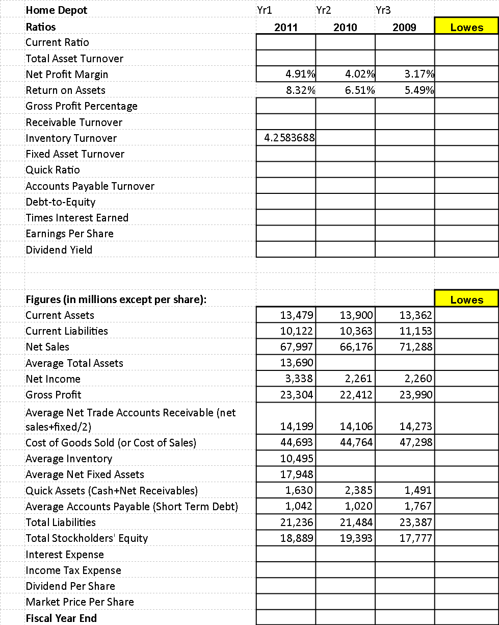 Financial Accounting Sheet Home Depot And Lowes 3
