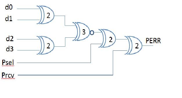 logic diagram 4 bit adder solved: the circuit below shows a 4-bit parity generator ... 9 bit parity generator logic diagram #13