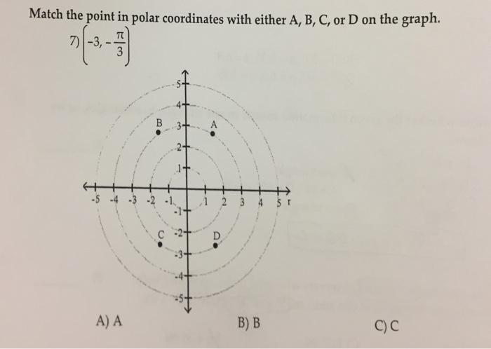 Opinion Amateur extra polar coordinates