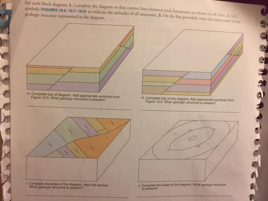 block diagram analysis and interpretation activity 5 block diagram analysis and interpretation