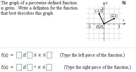 piecewise functions examples and answers