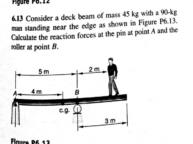 Solved: Consider A Deck Beam Of Mass 45 Kg With A 90-kg Ma