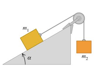 Solved a block with mass 158 kg is placed on an inclined image for a block with mass 158 kg is placed on an inclined plane with slope ccuart Choice Image