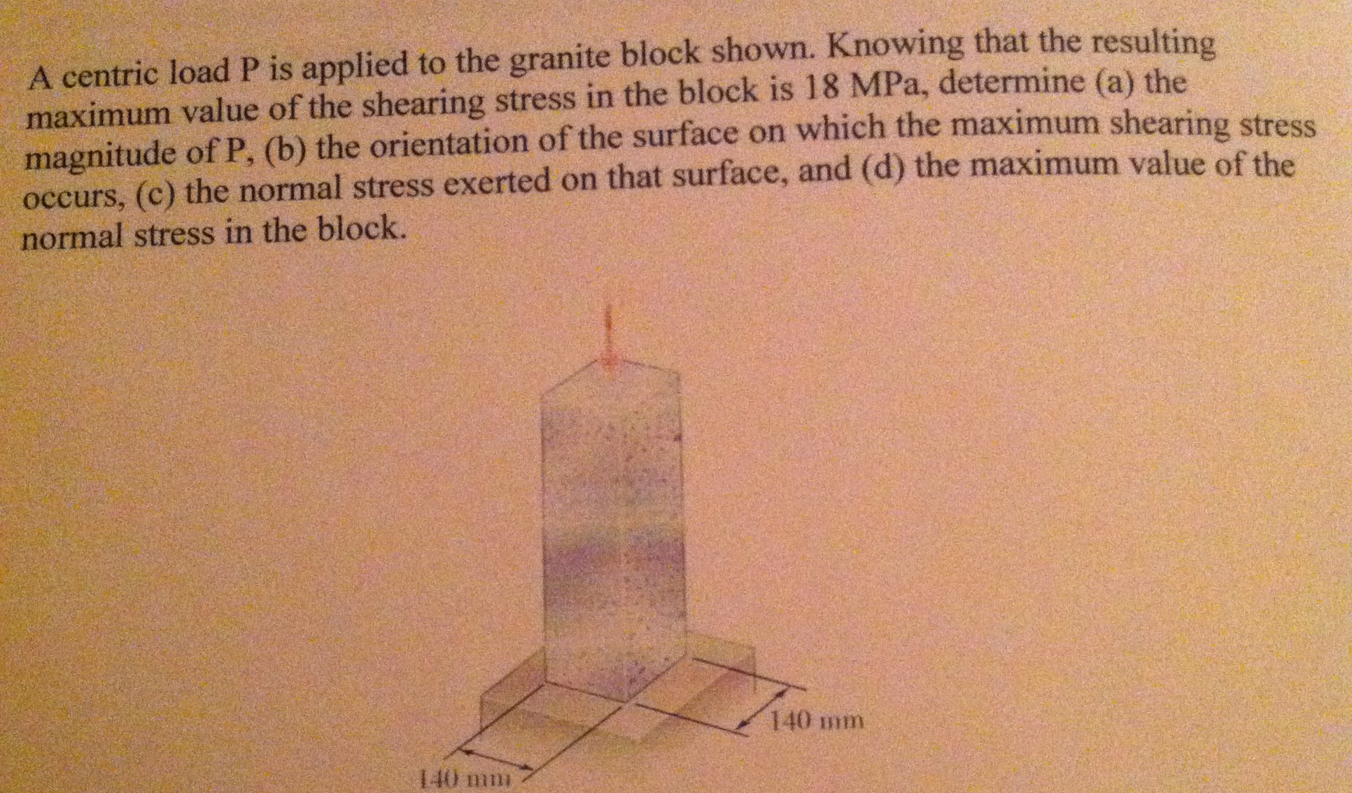 A centric load P is applied to the granite block s