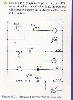 Plc i o diagram electrical drawing wiring diagram solved design a plc program and prepare a typical i o con rh chegg com dc elementary plc diagram plc io diagram ccuart Image collections