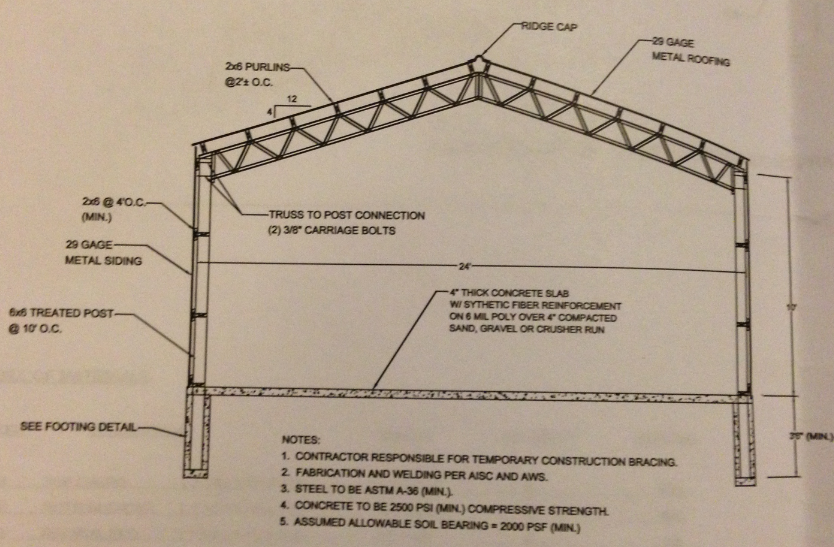 Please Calculate The Dead Load For The Roof Truss