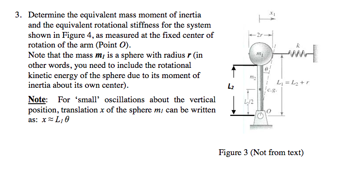 equivalent mass and inertia relationship