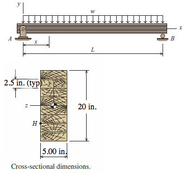 Solved A Laminated Wood Beam Consists Of Eight 2 5 In X