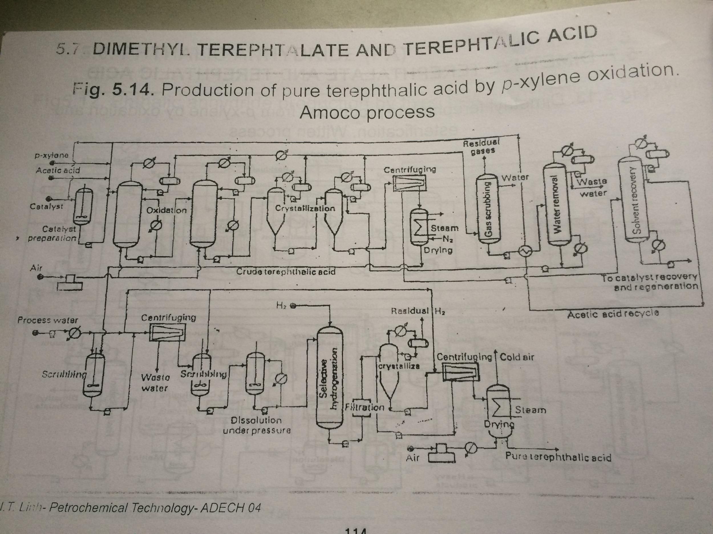 solved interpretation of flow diagram of terephthalic aci. Black Bedroom Furniture Sets. Home Design Ideas
