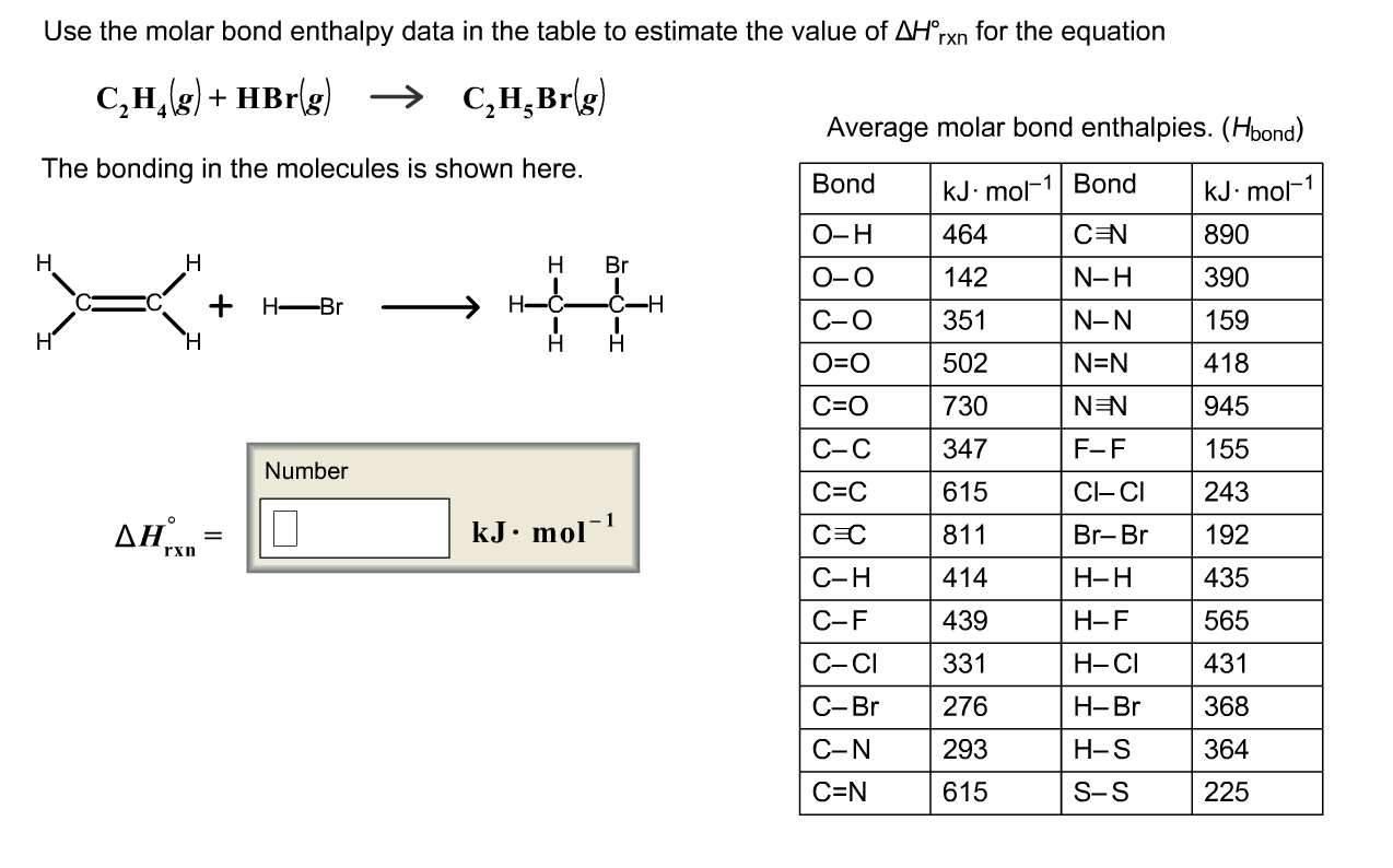Solved: Use The Molar Bond Enthalpy Data In The Table To E ...