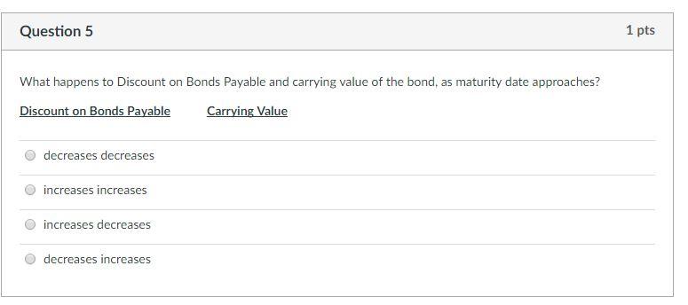 What happens when bonds mature