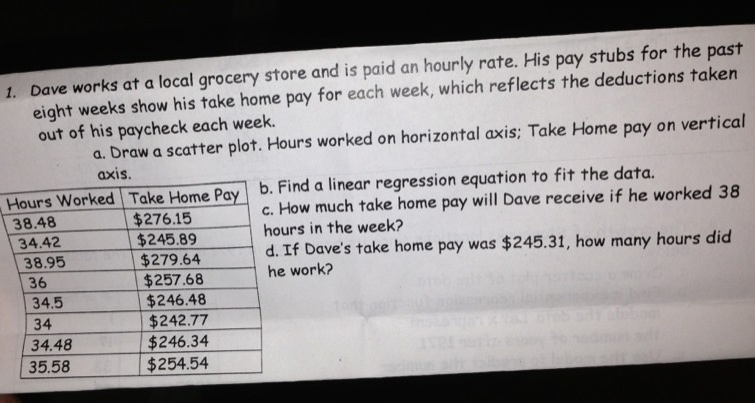 at home store pay rate solved dave works at a local grocery and is paid an 11907